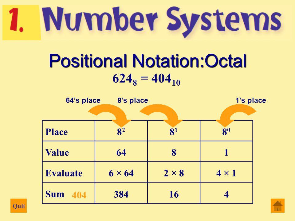 Quit Positional Notation: Base 10 Place10 2 10 1 10 0 Value100101 Evaluate5 × 1002 × 107 × 1 Sum500207 1's place10's place 527 = 5 × 10 2 + 2 × 10 1 + 7 × 10 0 100's place 527