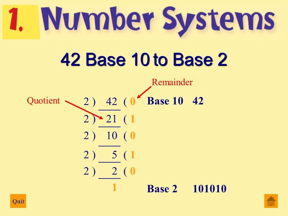 Quit 0612345 0 164 42/32 Integer Remainder 10101 Binary 24816 32 2 Base 42 10 42 Base 10 to Base 2 10 Power 10/16 10 10/8 2 2/4 2 0 2/2 0/1 0 = 101010 2