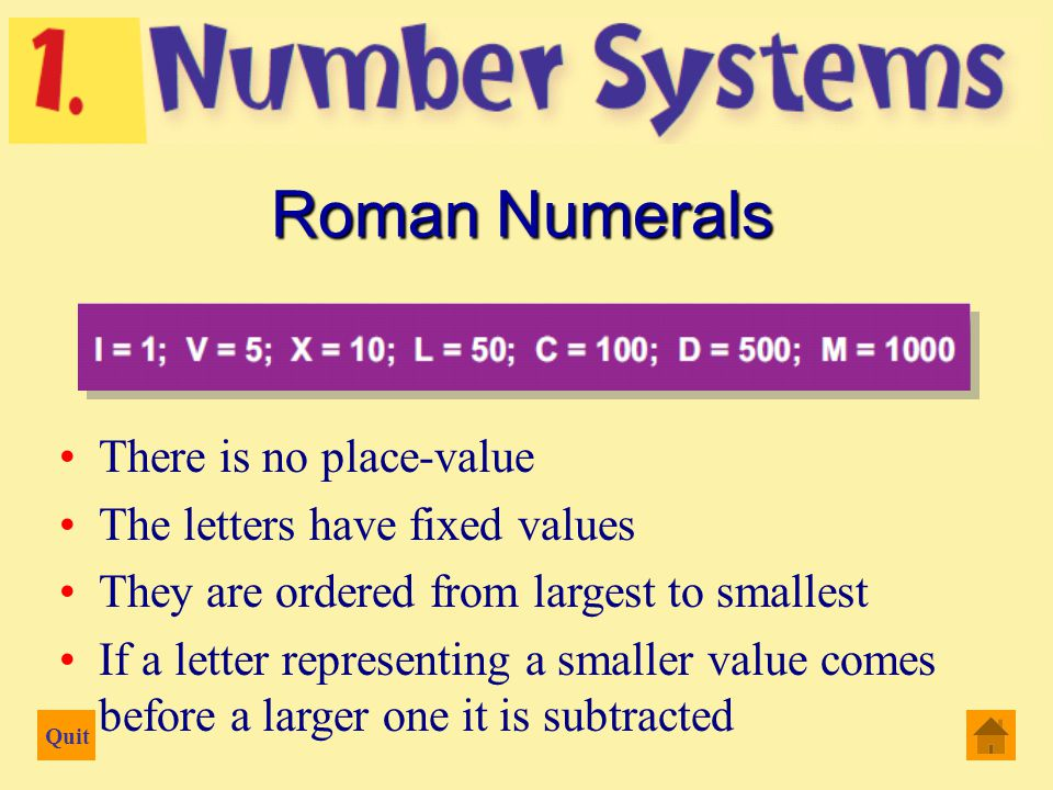 Quit Roman Numerals There is no place-value The letters have fixed values They are ordered from largest to smallest If a letter representing a smaller value comes before a larger one it is subtracted