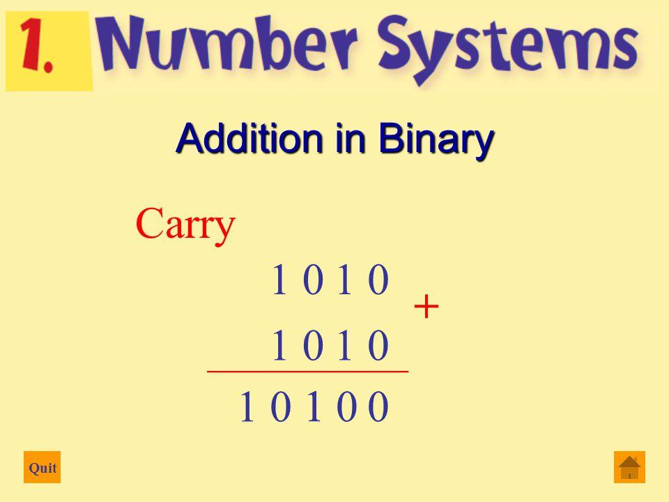Quit 42 Base 10 to Base 2 1 ( 022 ) 101010Base 2 ( 152 ) ( 0102 ) ( 1 212 ) ( 0422 ) Remainder Quotient 42Base 10