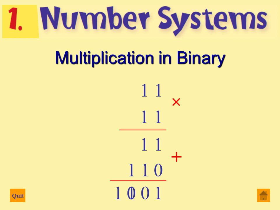 Quit 1 Addition in Binary 1010 1010 + ––––––––– 010 Carry 10
