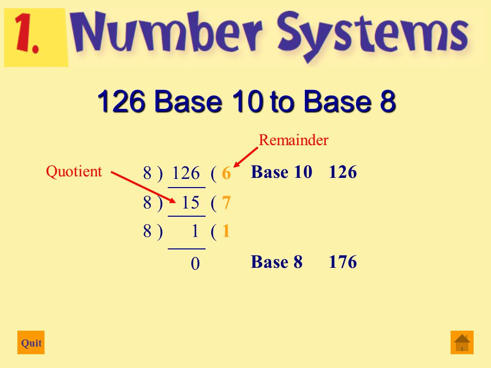 Quit 1 ––––– Multiplication in Binary 11 11 × 01 + 11 110 01 ––––––