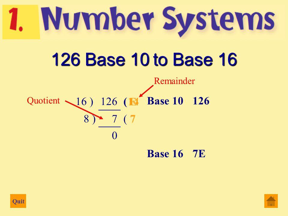 Quit 126 Base 10 to Base 8 176Base 8 0 ( 118 ) ( 7 158 ) ( 61268 ) Remainder Quotient 126Base 10