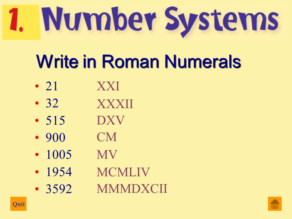 Quit Write in Roman Numerals 21 32 515 900 1005 1954 3592 XXI XXXII DXV CM MV MCMLIV MMMDXCII