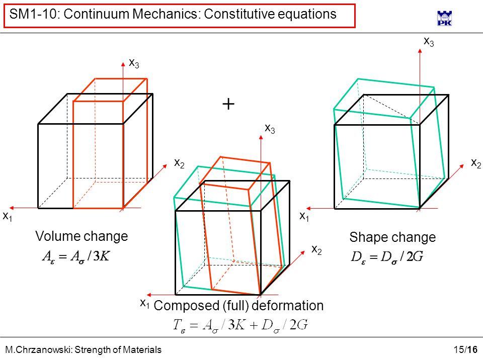15 /16 M.Chrzanowski: Strength of Materials SM1-10: Continuum Mechanics: Constitutive equations x1x1 x2x2 x3x3 Volume change Composed (full) deformati