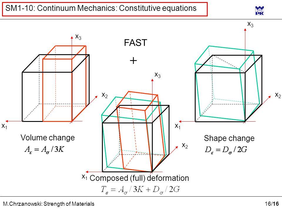 16 /16 M.Chrzanowski: Strength of Materials SM1-10: Continuum Mechanics: Constitutive equations x1x1 x2x2 x3x3 Volume change Composed (full) deformati
