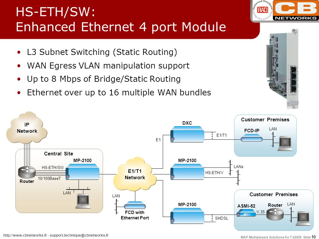 MAP Multiplexers Solutions for TS2008 Slide 10 http://www.cbnetworks.fr - support.technique@cbnetworks.fr Customer Premises HS-ETH/SW: Enhanced Ethernet 4 port Module L3 Subnet Switching (Static Routing) WAN Egress VLAN manipulation support Up to 8 Mbps of Bridge/Static Routing Ethernet over up to 16 multiple WAN bundles E1/T1 Network IP Network Central Site MP-2100 Router HS-ETH/SW 10/100BaseT LAN FCD with Ethernet Port MP-2100 LANs HS-ETH/V MP-2100 Router SHDSL ASMi-52 V.35 LAN Customer Premises DXC FCD-IP E1/T1 E1 LAN