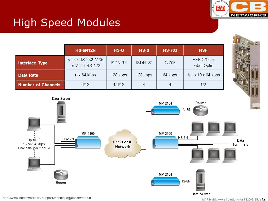 MAP Multiplexers Solutions for TS2008 Slide 12 http://www.cbnetworks.fr - support.technique@cbnetworks.fr High Speed Modules HS-12N Up to 12 n x 56/64 kbps Channels per module HS-6N MP-2104 V.35 E1/T1 or IP Network MP-2104 HS-6N MP-2100 Router Data Server Data Terminals Router Data Server MP-4100 HS-6N12NHS-UHS-SHS-703HSF Interface Type V.24 / RS-232, V.35 or V.11 / RS-422 ISDN U ISDN S G.703 IEEE C37.94 Fiber Optic Data Rate n x 64 kbps128 kbps 64 kbpsUp to 10 x 64 kbps Number of Channels 6/124/6/12441/2