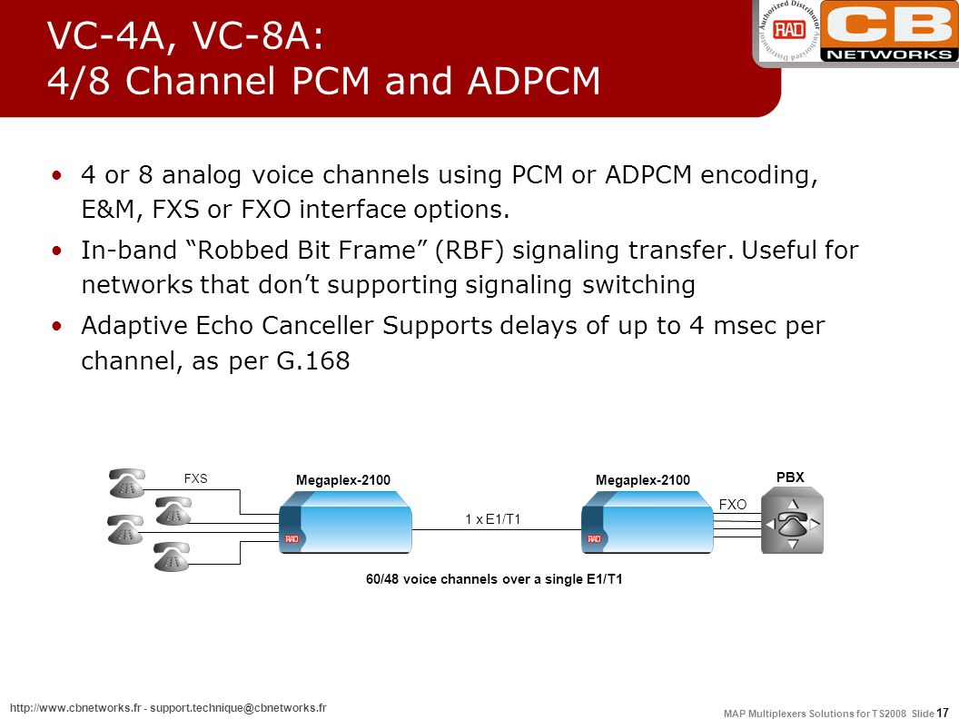 MAP Multiplexers Solutions for TS2008 Slide 17 http://www.cbnetworks.fr - support.technique@cbnetworks.fr VC-4A, VC-8A: 4/8 Channel PCM and ADPCM 4 or 8 analog voice channels using PCM or ADPCM encoding, E&M, FXS or FXO interface options.