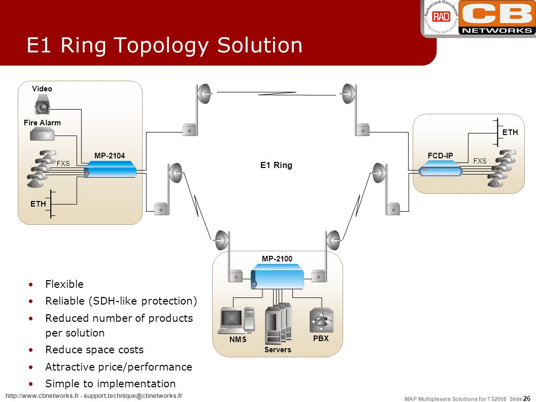 MAP Multiplexers Solutions for TS2008 Slide 26 http://www.cbnetworks.fr - support.technique@cbnetworks.fr E1 Ring Topology Solution Flexible Reliable (SDH-like protection) Reduced number of products per solution Reduce space costs Attractive price/performance Simple to implementation E1 Ring FCD-IP MP-2100 ETH FXS ETH PBX Servers NMS MP-2104 Fire Alarm Video