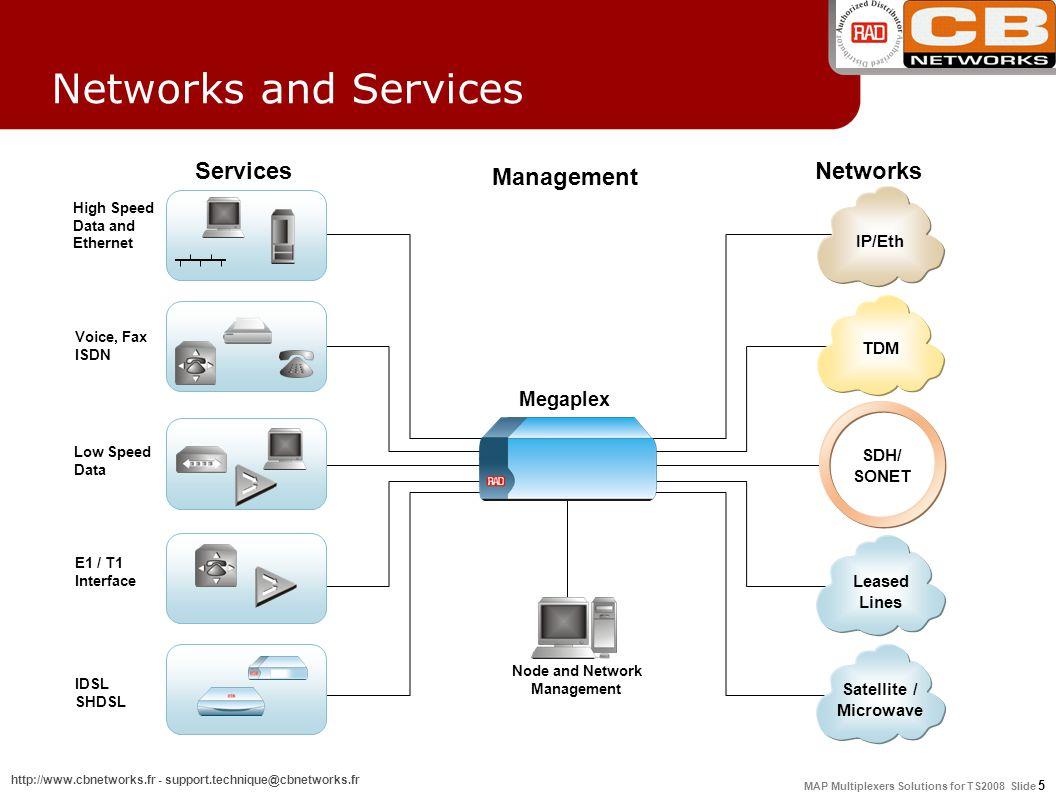 MAP Multiplexers Solutions for TS2008 Slide 5 http://www.cbnetworks.fr - support.technique@cbnetworks.fr SDH/ SONET Megaplex IP/Eth TDM Satellite / Mi