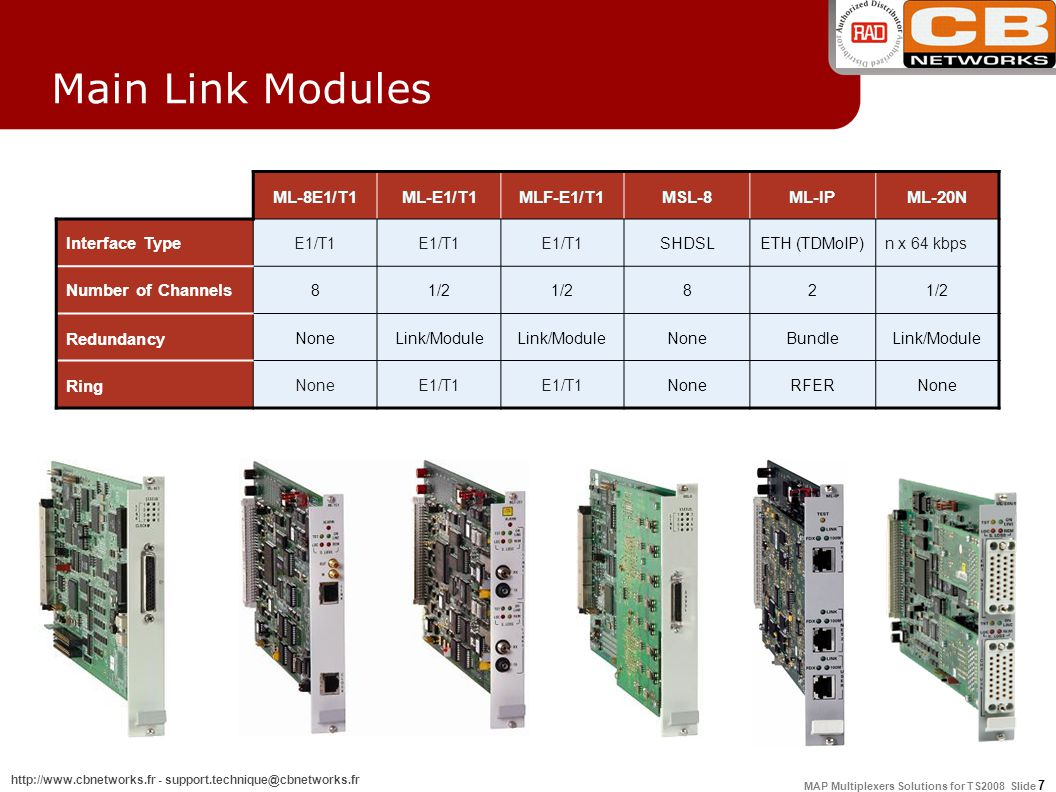 MAP Multiplexers Solutions for TS2008 Slide 7 http://www.cbnetworks.fr - support.technique@cbnetworks.fr Main Link Modules ML-8E1/T1ML-E1/T1MLF-E1/T1M