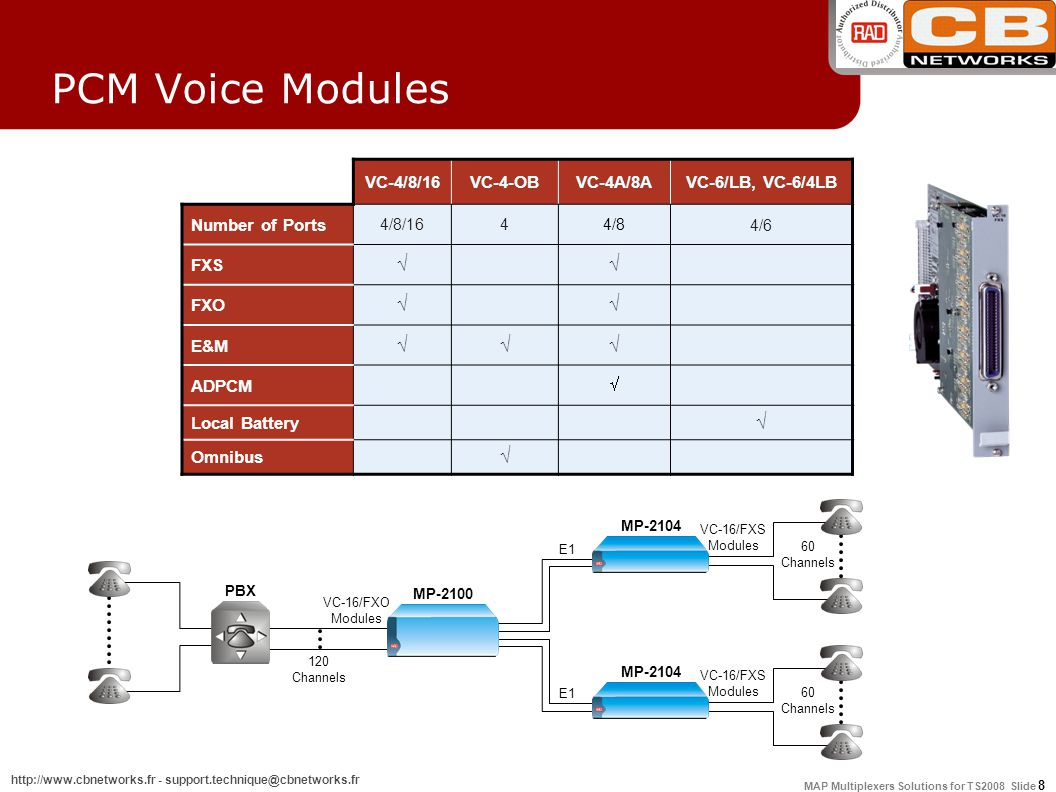 MAP Multiplexers Solutions for TS2008 Slide 8 http://www.cbnetworks.fr - support.technique@cbnetworks.fr PCM Voice Modules VC-4/8/16VC-4-OBVC-4A/8AVC-6/LB, VC-6/4LB Number of Ports 4/8/1644/8 4/6 FXS  FXO  E&M  ADPCM  Local Battery  Omnibus  VC-16/FXO Modules MP-2104 MP-2100 PBX 120 Channels VC-16/FXS Modules 60 Channels MP-2104 VC-16/FXS Modules 60 Channels E1