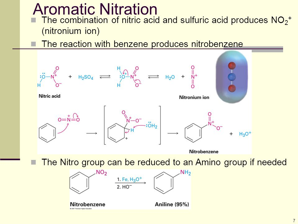 7 Aromatic Nitration The combination of nitric acid and sulfuric acid produces NO 2 + (nitronium ion) The reaction with benzene produces nitrobenzene