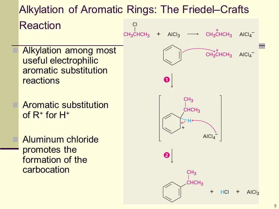 9 Alkylation of Aromatic Rings: The Friedel–Crafts Reaction Alkylation among most useful electrophilic aromatic substitution reactions Aromatic substi