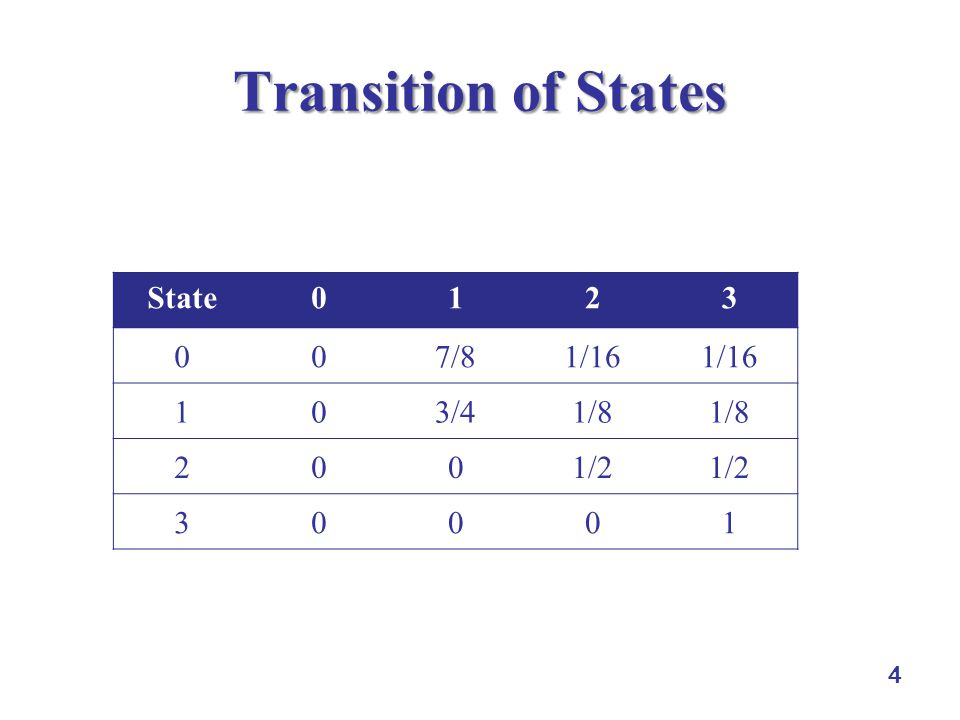 4 Transition of States State0123 007/81/16 103/41/8 2001/2 30001