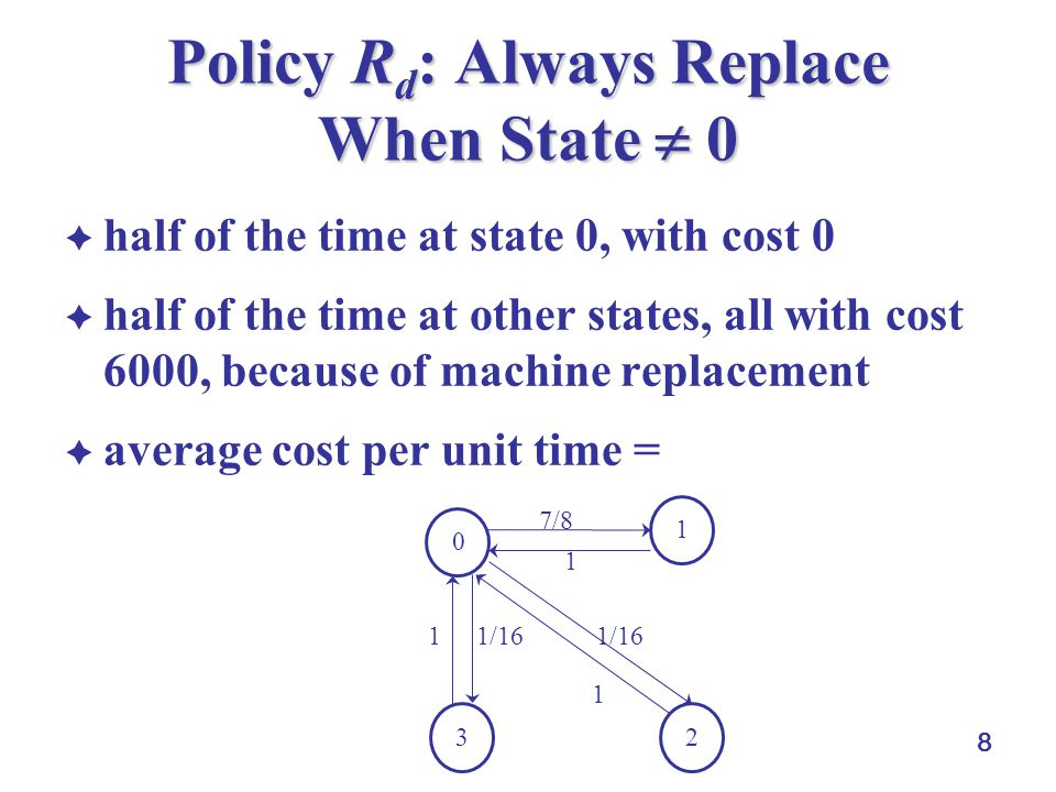 8 Policy R d : Always Replace When State  0  half of the time at state 0, with cost 0  half of the time at other states, all with cost 6000, because of machine replacement  average cost per unit time = 3000 0 1 2 3 1/16 7/8 1 1 1 1/16