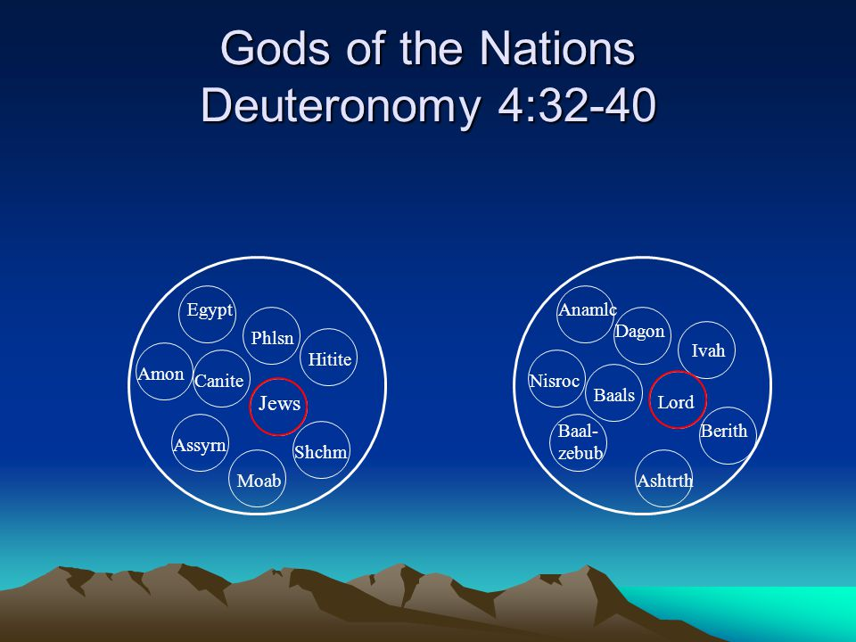 Gods of the Nations Deuteronomy 4:32-40 Jews Phlsn Egypt Amon Hitite Canite Assyrn Lord Baals Moab Shchm Dagon BerithBaal- zebub Ashtrth Nisroc Anamlc Ivah