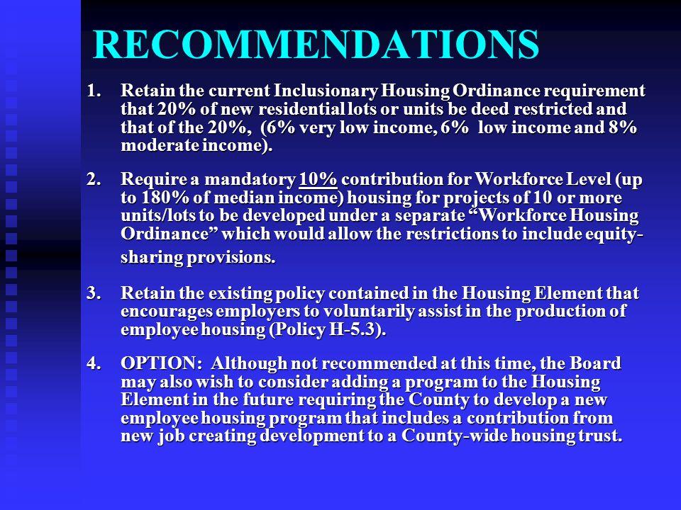 2005 Affordable Housing Rents Income Level 2 bedroom 3 bedroom 4 bedroom Very low $684$760$821 Low$821$912$985 Moderate$1,095$1,216$1,314 Workforce I $1,915$2,127$2,299 Workforce II $2,463$2,736$2,955