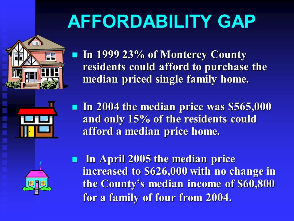 REGIONAL HOUSING NEEDS Monterey County's Regional Housing Needs Allocation (RHNA) for 2002-2008 is a total of 2,511 units as follows: Very Low Income:821 Very Low Income:821 Low Income:608 Low Income:608 Moderate Income:937 Moderate Income:937 Above Moderate Income:145 Above Moderate Income:145 Total 2,511 Total 2,511