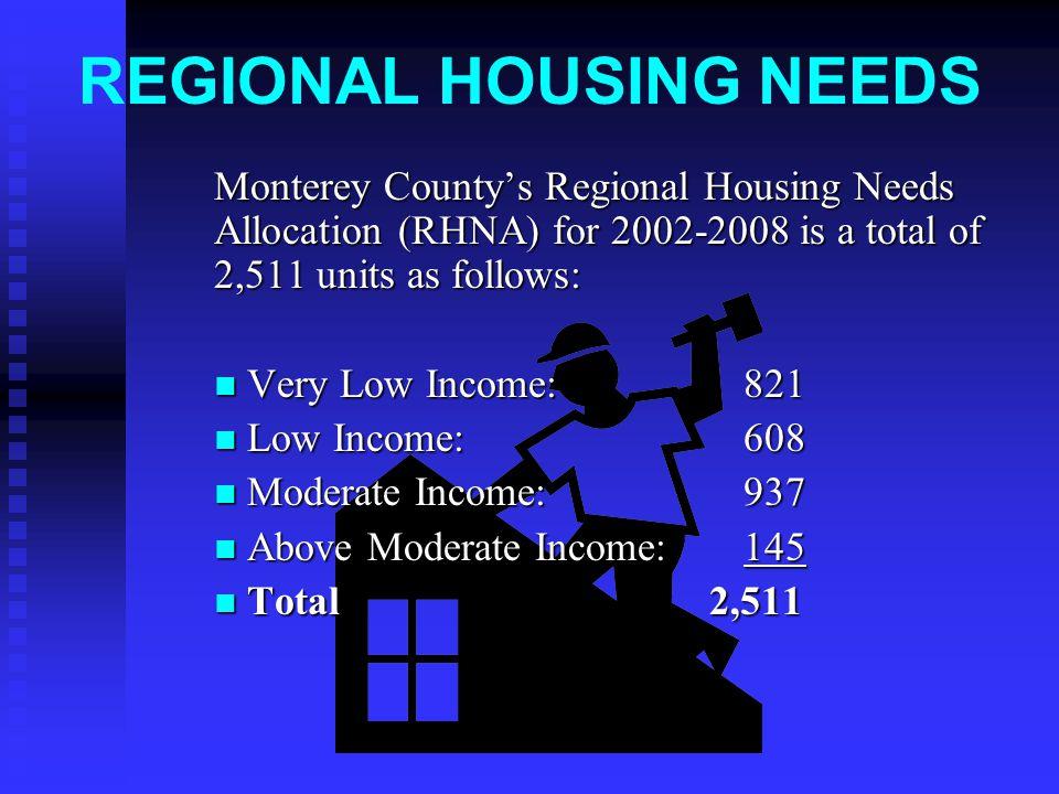MONTERY COUNTY 2005 GENERAL PLAN UPDATE STUDY SESSION HOUSING, ECONOMIC DEVELOPMENT June 16, 2005