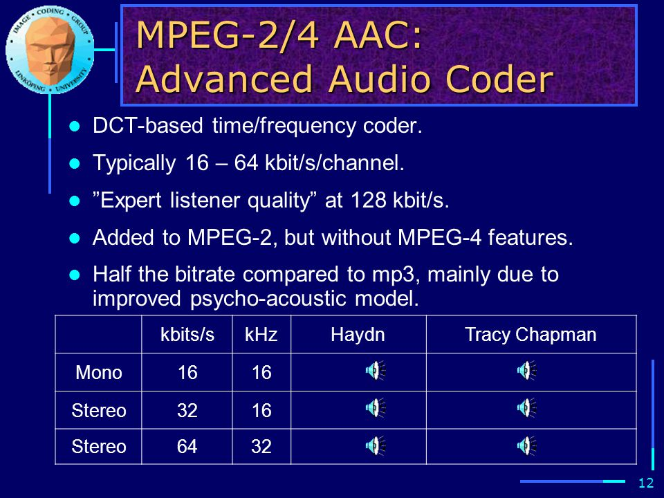 12 MPEG-2/4 AAC: Advanced Audio Coder DCT-based time/frequency coder.