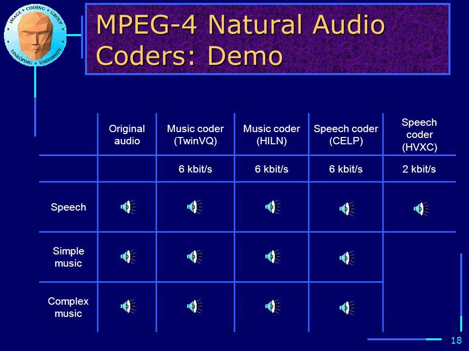 18 MPEG-4 Natural Audio Coders: Demo Original audio Music coder (TwinVQ) Music coder (HILN) Speech coder (CELP) Speech coder (HVXC) 6 kbit/s 2 kbit/s Speech Simple music Complex music