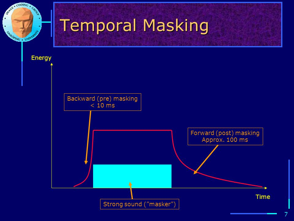 7 Temporal Masking Energy Time Strong sound ( masker ) Forward (post) masking Approx.