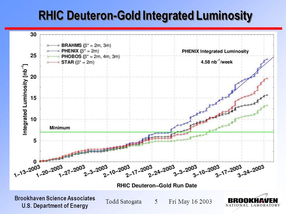 Brookhaven Science Associates U.S. Department of Energy Todd Satogata 5 Fri May 16 2003 RHIC Deuteron-Gold Integrated Luminosity