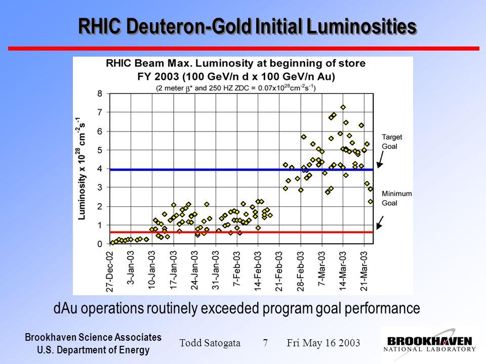 Brookhaven Science Associates U.S. Department of Energy Todd Satogata 7 Fri May 16 2003 RHIC Deuteron-Gold Initial Luminosities dAu operations routine