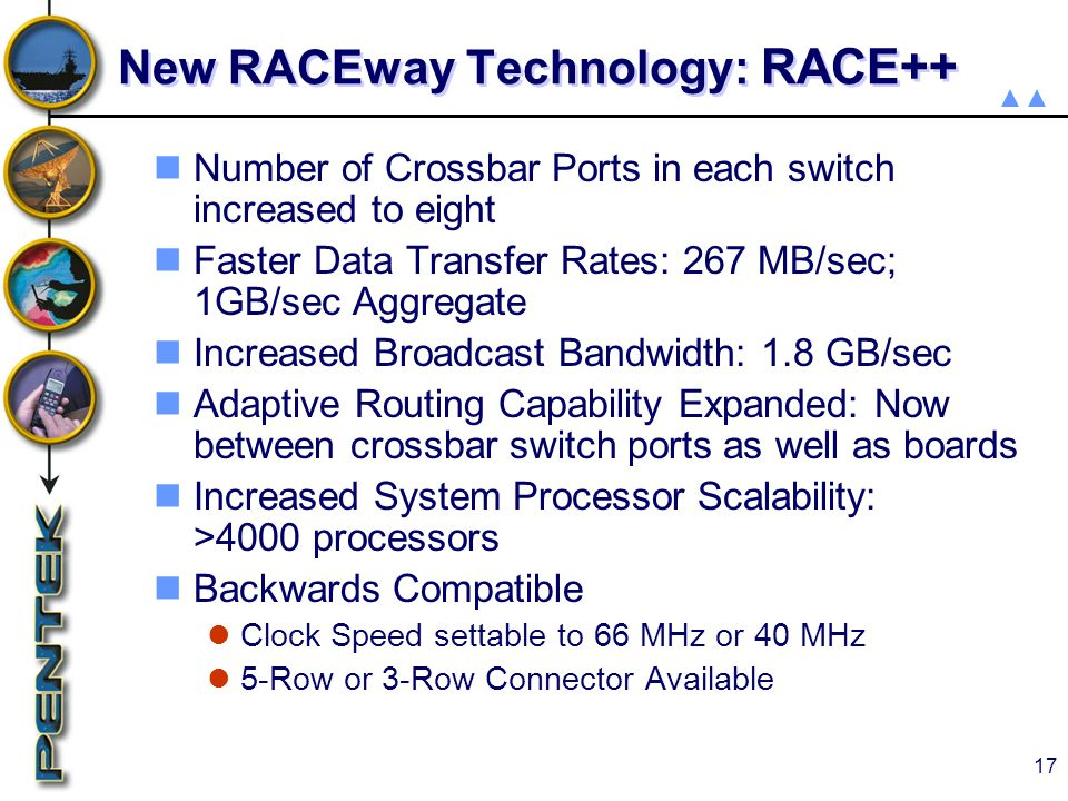 16 Pentek RACEway Models