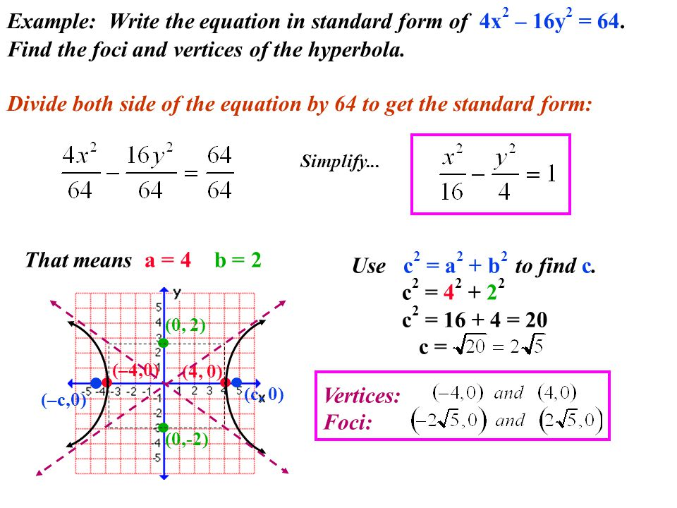 Example: Write the equation in standard form of 4x 2 – 16y 2 = 64. Find the foci and vertices of the hyperbola. Divide both side of the equation by 64
