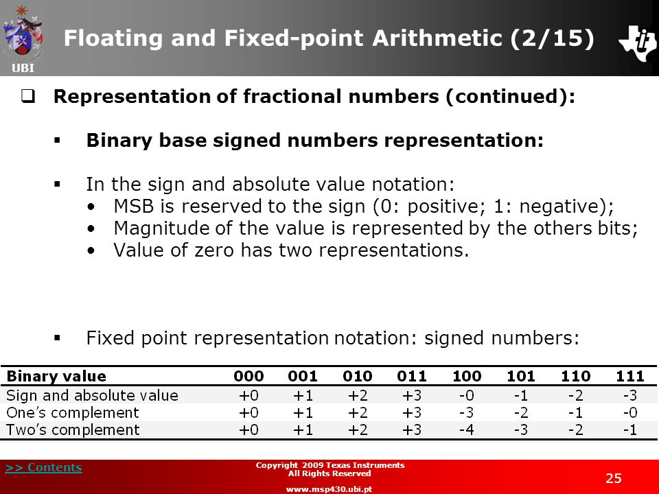 UBI >> Contents Copyright 2009 Texas Instruments All Rights Reserved www.msp430.ubi.pt 25 Floating and Fixed-point Arithmetic (2/15)  Representation of fractional numbers (continued):  Binary base signed numbers representation:  In the sign and absolute value notation: MSB is reserved to the sign (0: positive; 1: negative); Magnitude of the value is represented by the others bits; Value of zero has two representations.