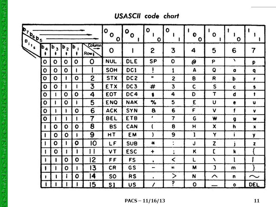 PACS – 11/16/13 11 Unicode