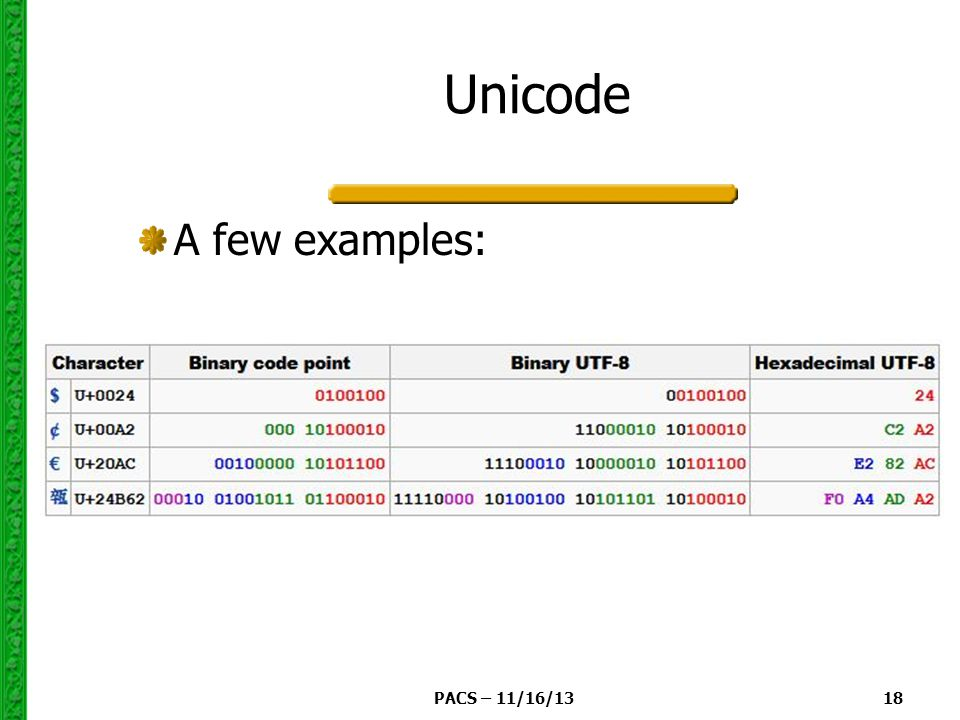 PACS – 11/16/13 18 Unicode A few examples: