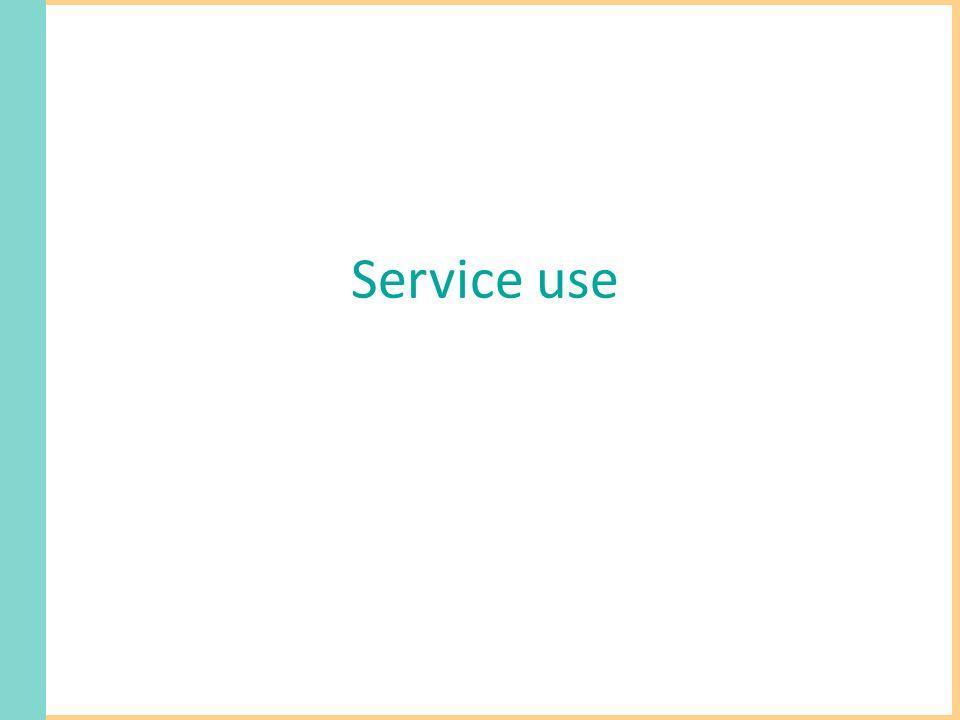 Service use
