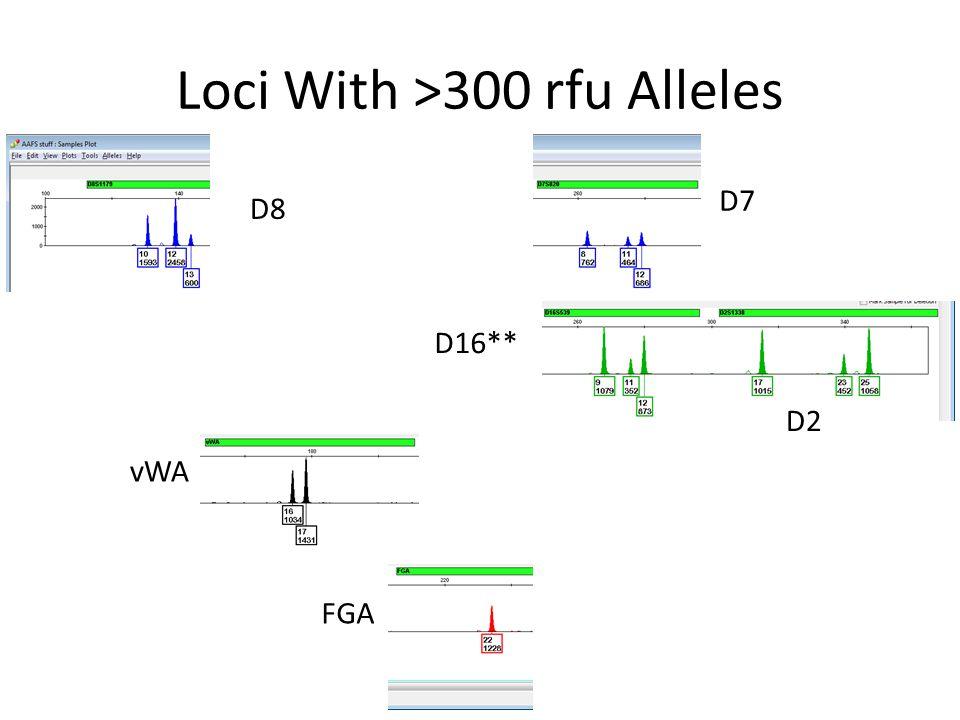 Loci With >300 rfu Alleles D8 D7 D16** D2 vWA FGA