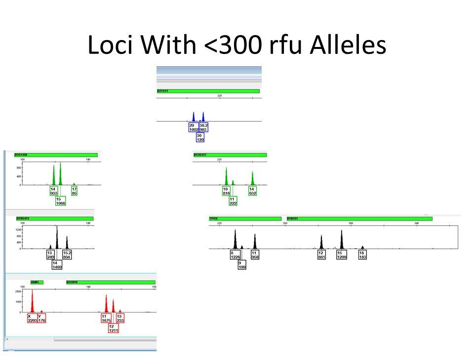 Loci With <300 rfu Alleles