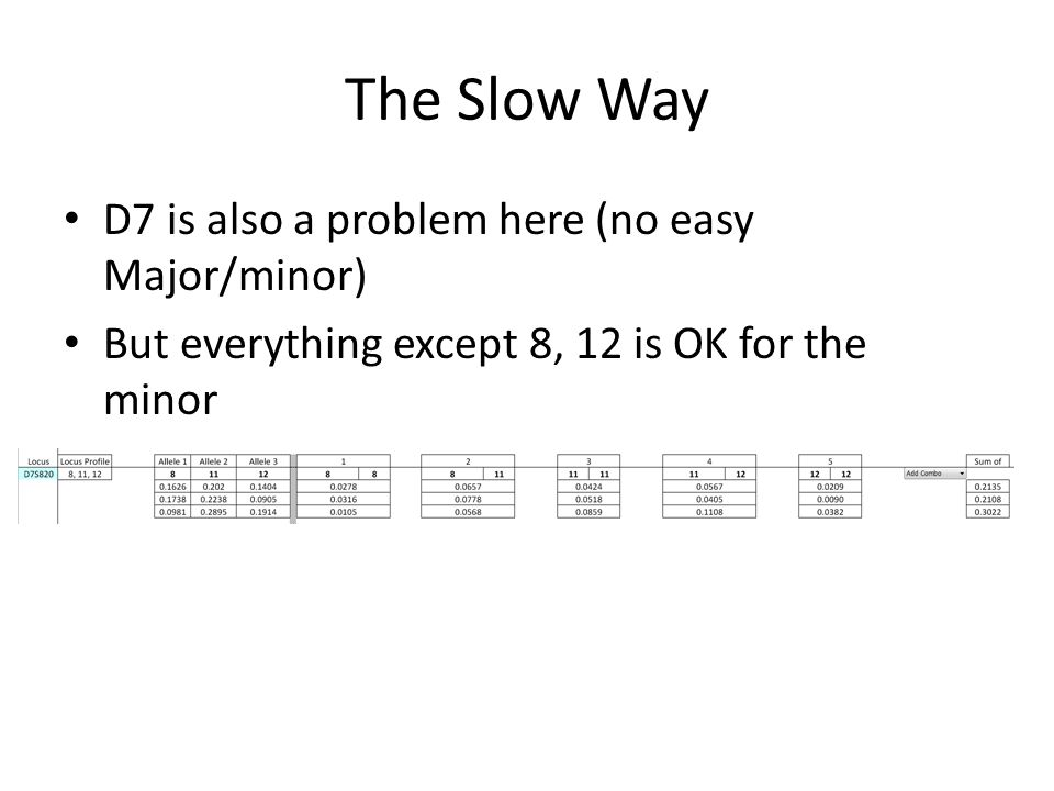 The Slow Way D7 is also a problem here (no easy Major/minor) But everything except 8, 12 is OK for the minor
