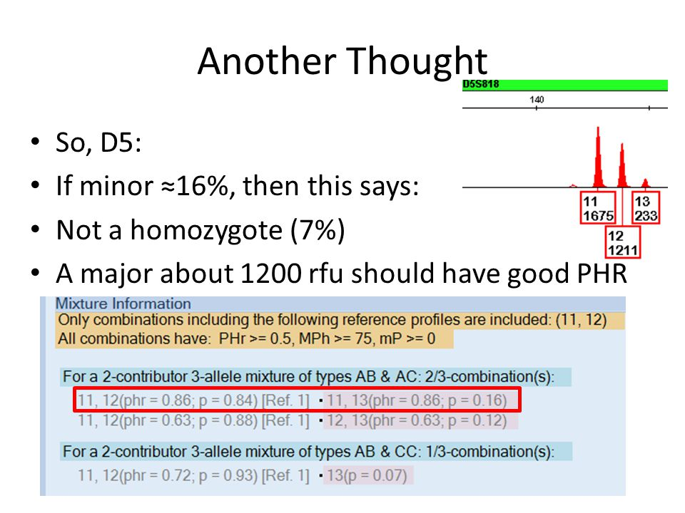 Another Thought So, D5: If minor ≈16%, then this says: Not a homozygote (7%) A major about 1200 rfu should have good PHR