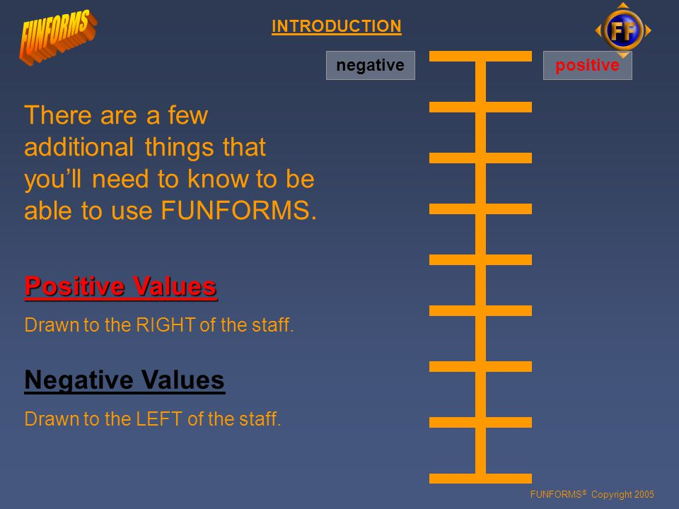 FUNFORMS © Copyright 2005 INTRODUCTION 16 8 4 2 32 64 128 Number values double at each successive position going down the staff.