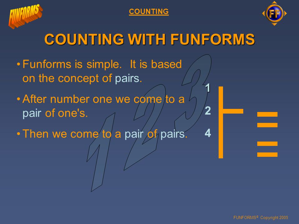FUNFORMS © Copyright 2005 COUNTING COUNTING WITH FUNFORMS Funforms is simple.