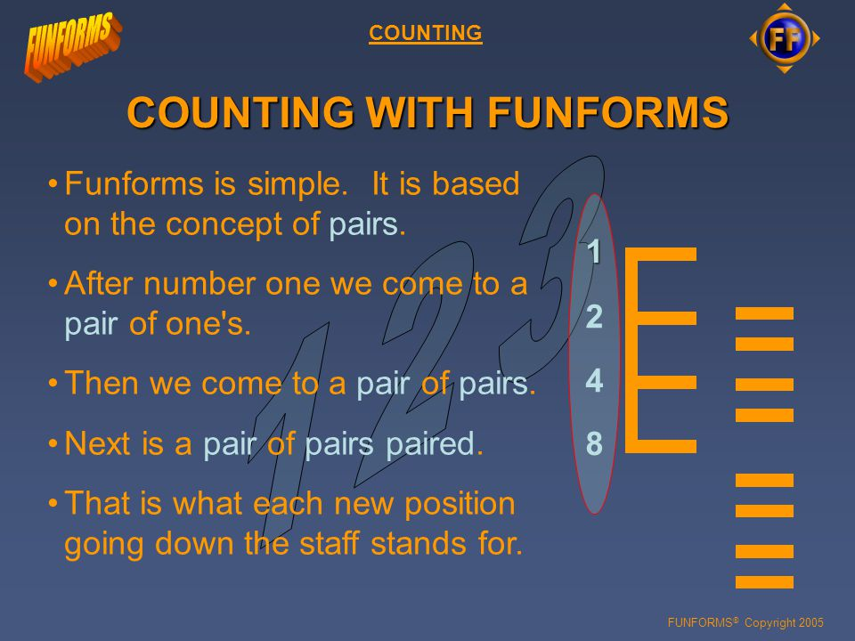 FUNFORMS © Copyright 2005 COUNTING COUNTING WITH FUNFORMS Then we come to a pair of pairs.