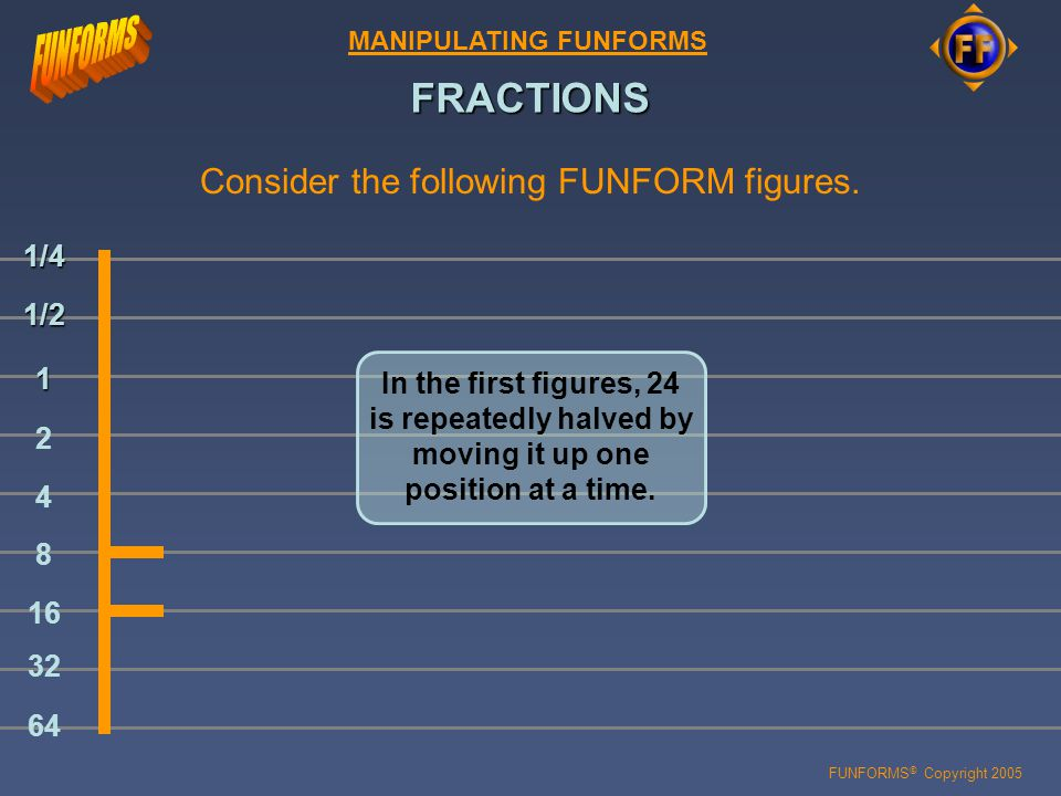 FUNFORMS © Copyright 2005 226 x MULTIPLICATION MANIPULATING FUNFORMS 16 8 2 1 32 64 4 128 256 132 =