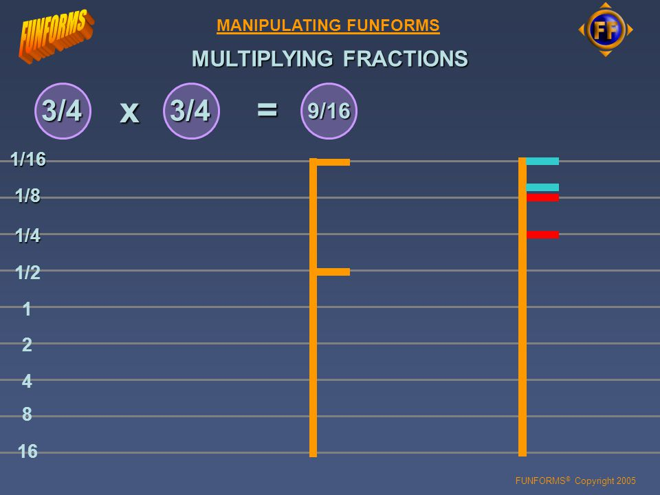 FUNFORMS © Copyright 2005 MANIPULATING FUNFORMS 4 2 1 1/2 1/4 8 16 1/8 1/16 MULTIPLYING FRACTIONS 3/43/4 x