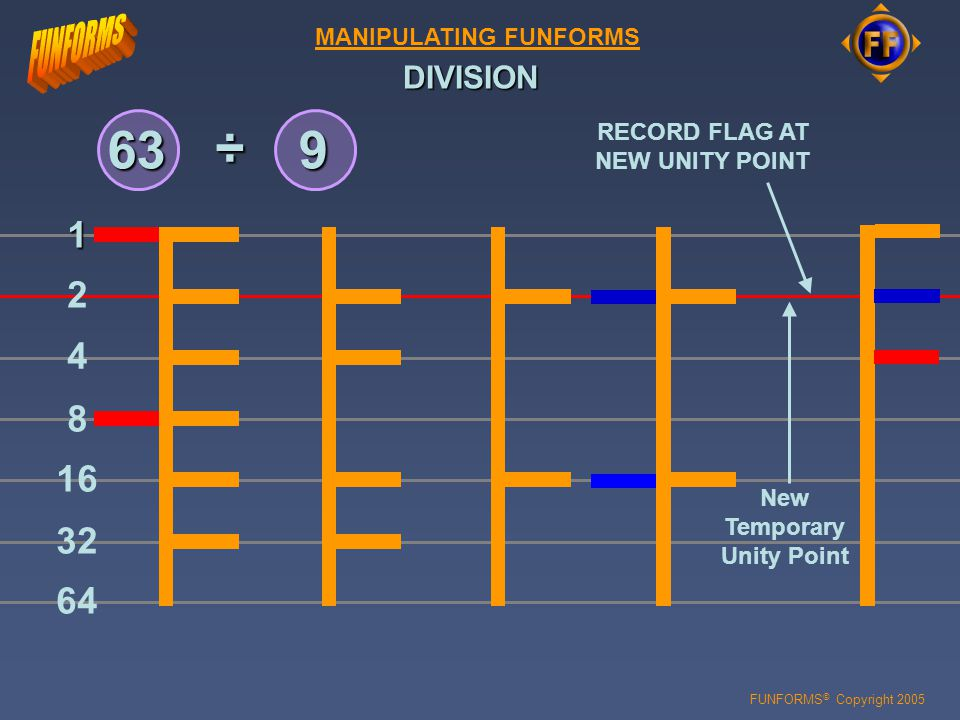 FUNFORMS © Copyright 2005 639 ÷ DIVISION MANIPULATING FUNFORMS 16 8 2 4 1 32 64 New Temporary Unity Point RECORD FLAG AT NEW UNITY POINT