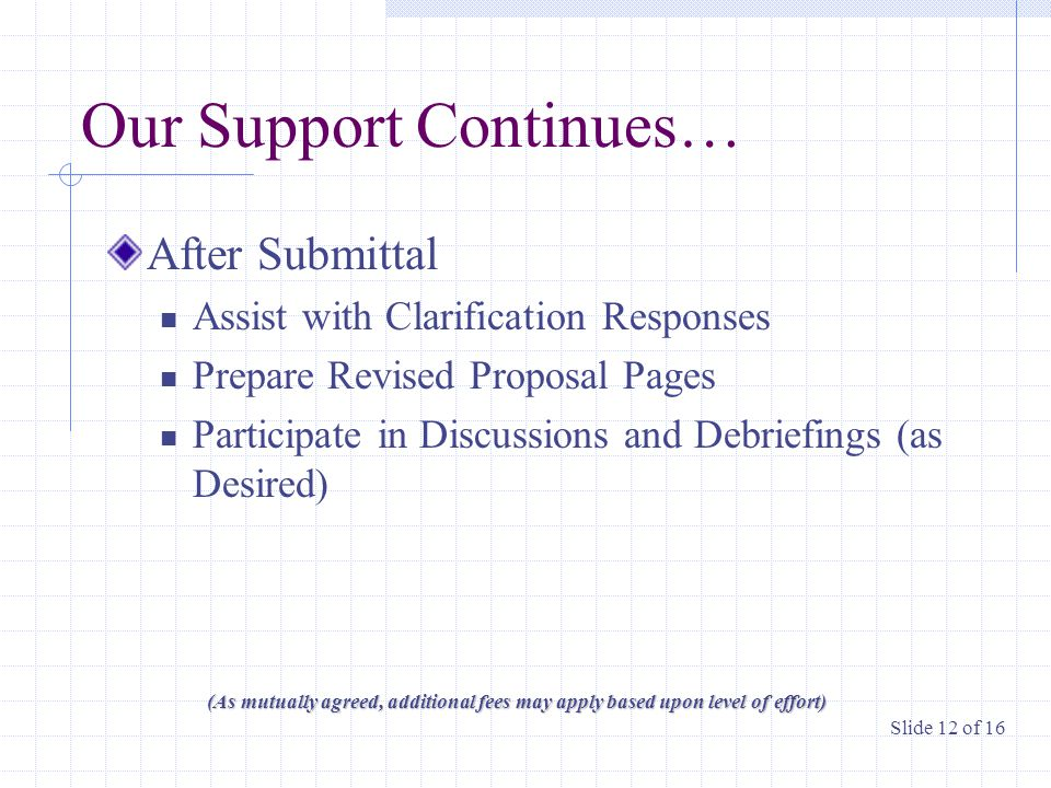 Our Support Continues… After Submittal Assist with Clarification Responses Prepare Revised Proposal Pages Participate in Discussions and Debriefings (