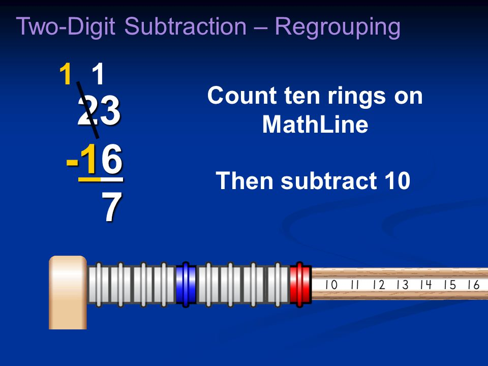 Two-Digit Subtraction – Regrouping 23 -16 23 -16 7 11 7 Then subtract 10 Count ten rings on MathLine