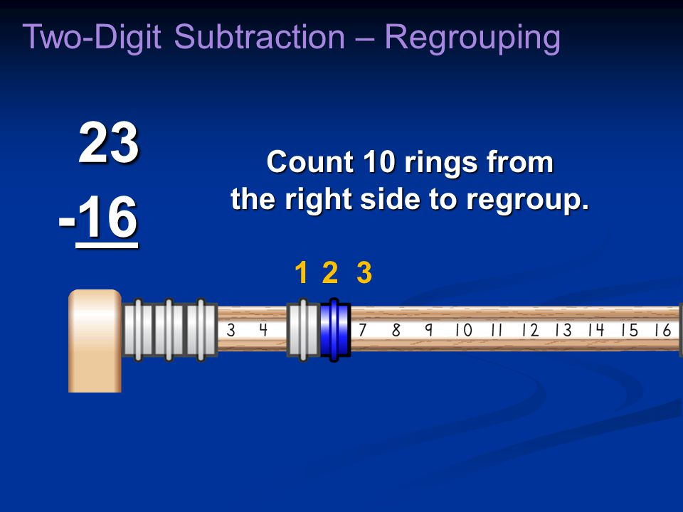 23 -16 23 -16 Two-Digit Subtraction – Regrouping Count 10 rings from the right side to regroup. 123