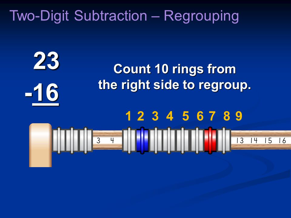 23 -16 23 -16 Two-Digit Subtraction – Regrouping Count 10 rings from the right side to regroup. 231456789